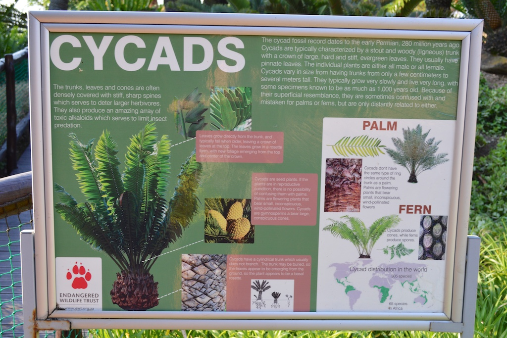 Montecasino Bird Gardens Sign